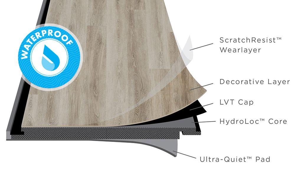 waterproof vinyl plank layers